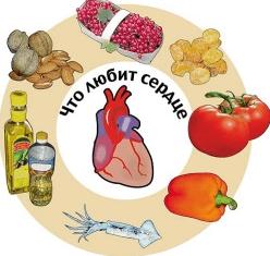 Внимательно относитесь к своему питанию