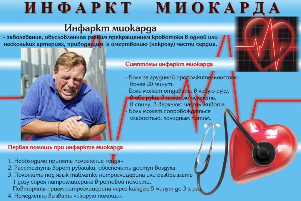 Инфаркт развивается на фоне клинических проявлений стенокардии и атеросклероза коронарных сосудов