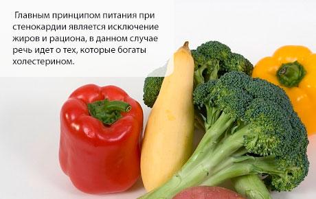 Рациональное питание для предупреждения развития заболвания