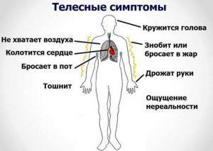 Возможные симптомы вегетососудистой дистонии