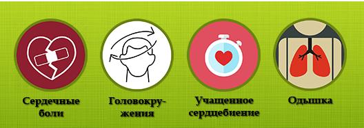 kardionevroz-simptomy